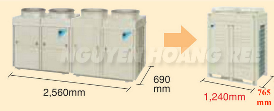 DÀN NÓNG NHỎ GỌN DỄ LẮP ĐẶT Máy lạnh tủ đứng đặt sàn thổi trực tiếp Daikin FVGR08NV1/RUR08NY1