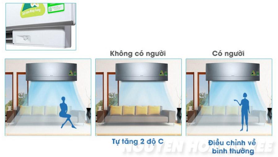 máy lạnh Daikin FTKJ50NVMVS 2.0 HP MẮT THẦN THÔNG MINH