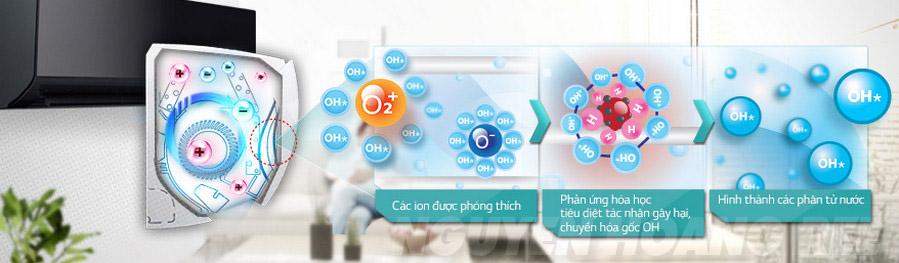 Máy lạnh LG V18BPB 2.0 HP tấm lọc không khí