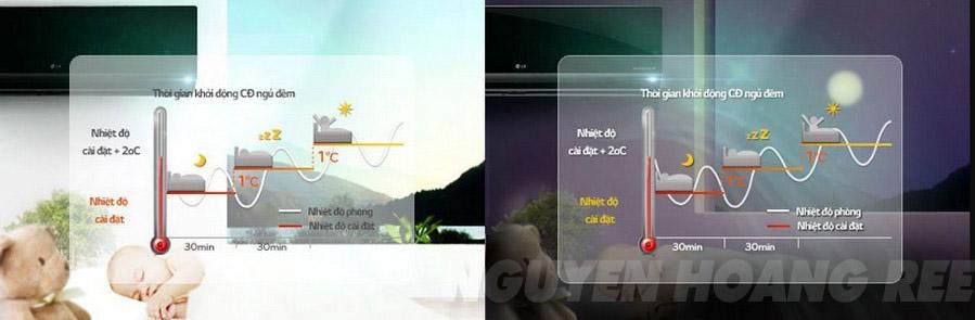 Máy lạnh LG V18BPB 2.0 HP hoạt động êm dịu