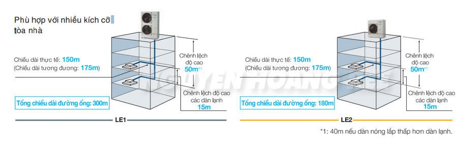 máy lạnh VRF Panasonic cho tòa nhà
