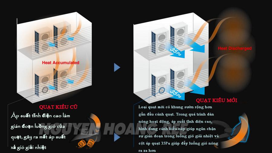 dàn nóng VRF Panasonic quạt dàn nóng
