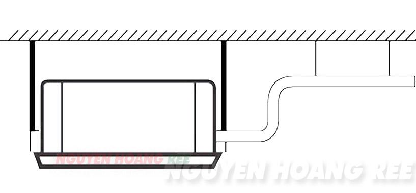 Máy lạnh Âm trần CassetteDaikin FCRN125FXV1V có bơm nước