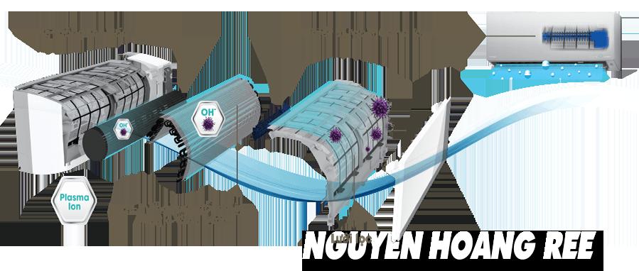 Máy lạnh Toshiba HPRAS-H18G2KCVP-V 2,0HP