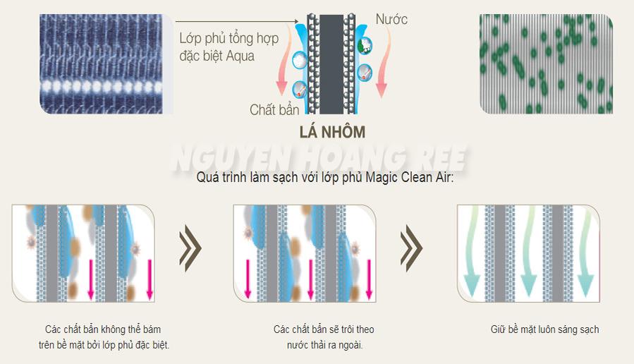 Hệ thống trao đổi nhiệt với công nghệ Magic Clean Air