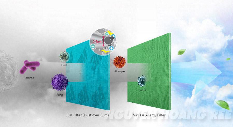 Máy lạnh LG Smart Inverter V13APR 1.5HP  tấm kháng khuẩn